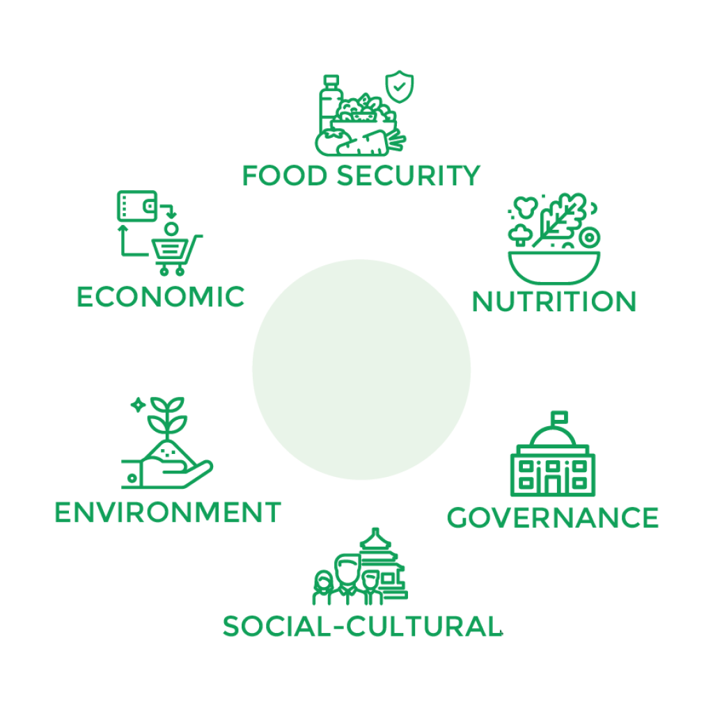 sustainability-dimensions-website-01